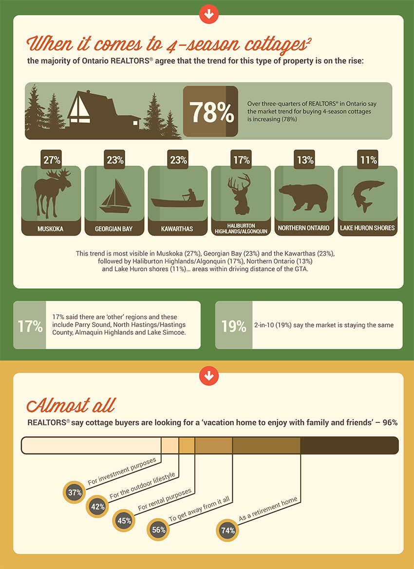 orea_infographic_cottage-01